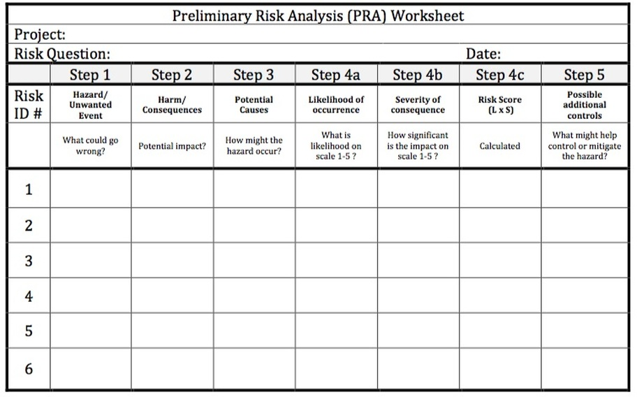 Worksheet Risk Analysis Worksheet preliminary risk assessment bluesynergy associates llc picture